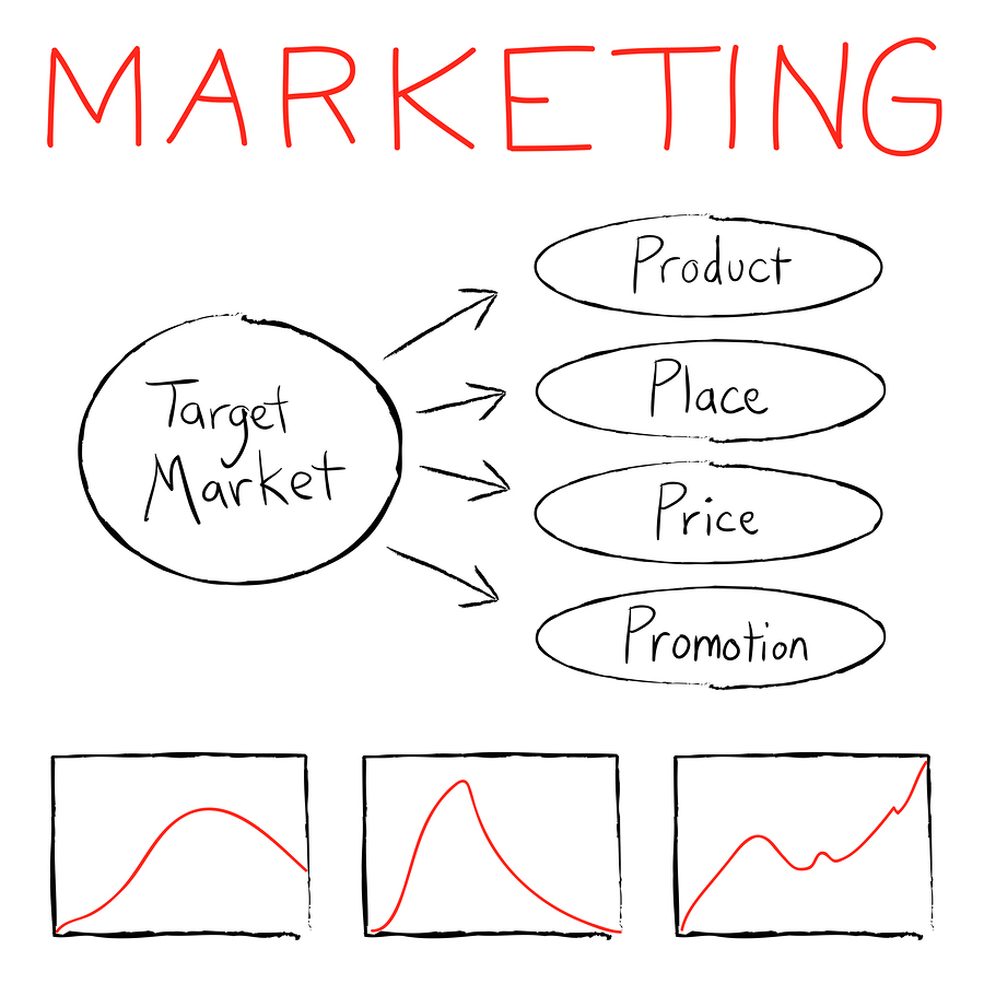 marketing the business of adoption in the USA